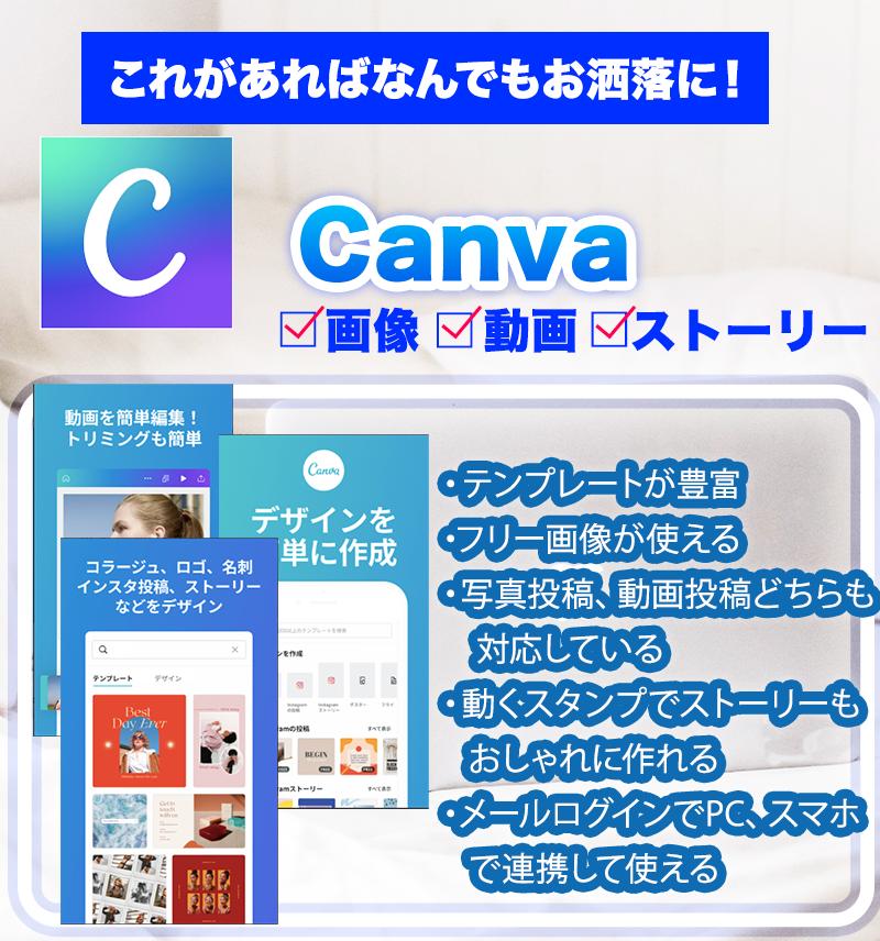 画像編集のCanva
